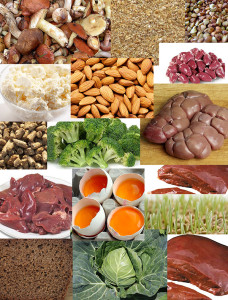 Витамин В2   продукты   Vitamin B2   Products